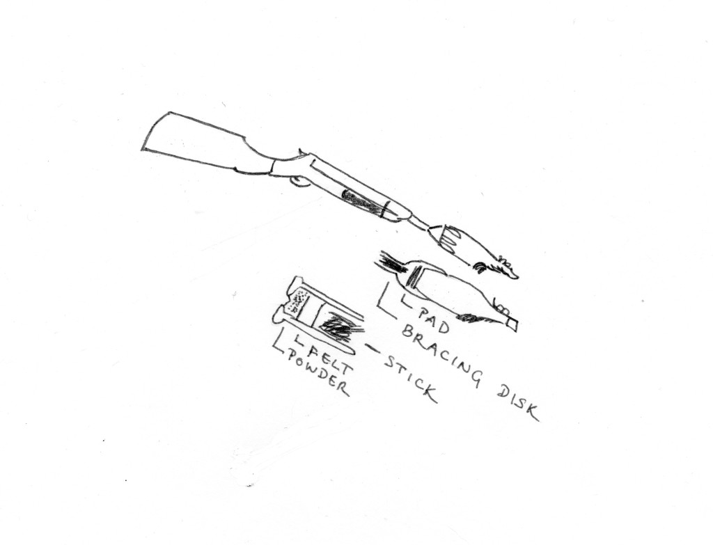 How to convert a shotgun into a grenade launcher, diagram from The Anarchist Cookbook, drawn by Elena Yeo, 2015