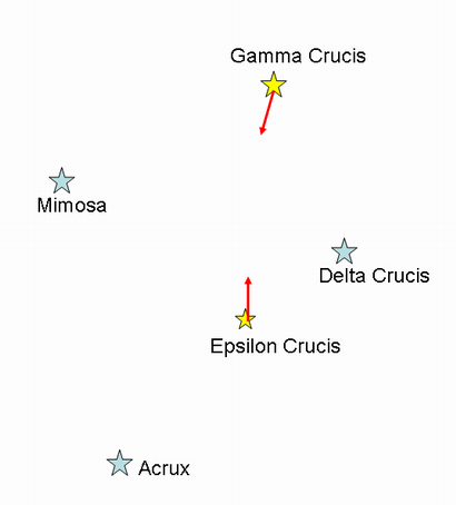 how to find the southern cross stars