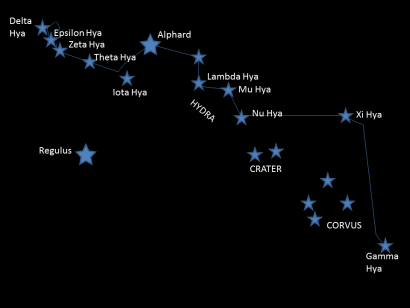 what are the main stars in the constellation hydra