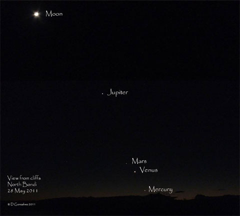 Planetary alignment as seen from Bondi on 28 May 2011. Photo, courtesy Daphne Gonzalvez