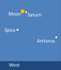 The Moon and Saturn on the morning of 30 March 2013. Diagram Nick Lomb