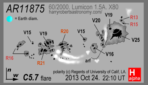 A flare from sunspot group AR11875