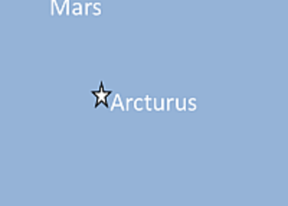 14_Mars Saturn and Spica_Nick Lomb
