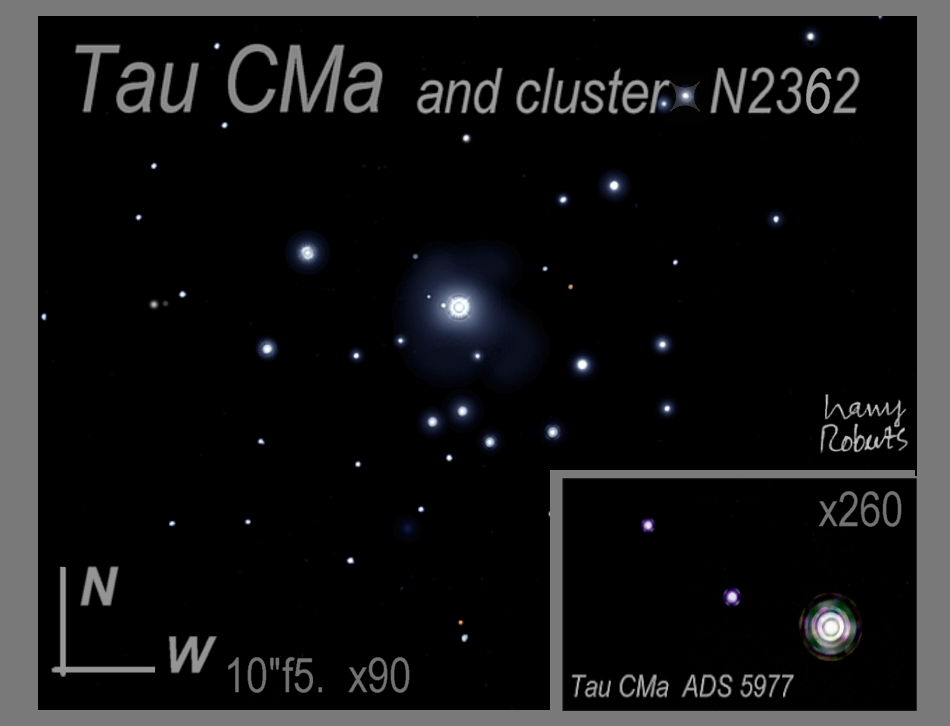 2016.Feb20tau cma cluster small
