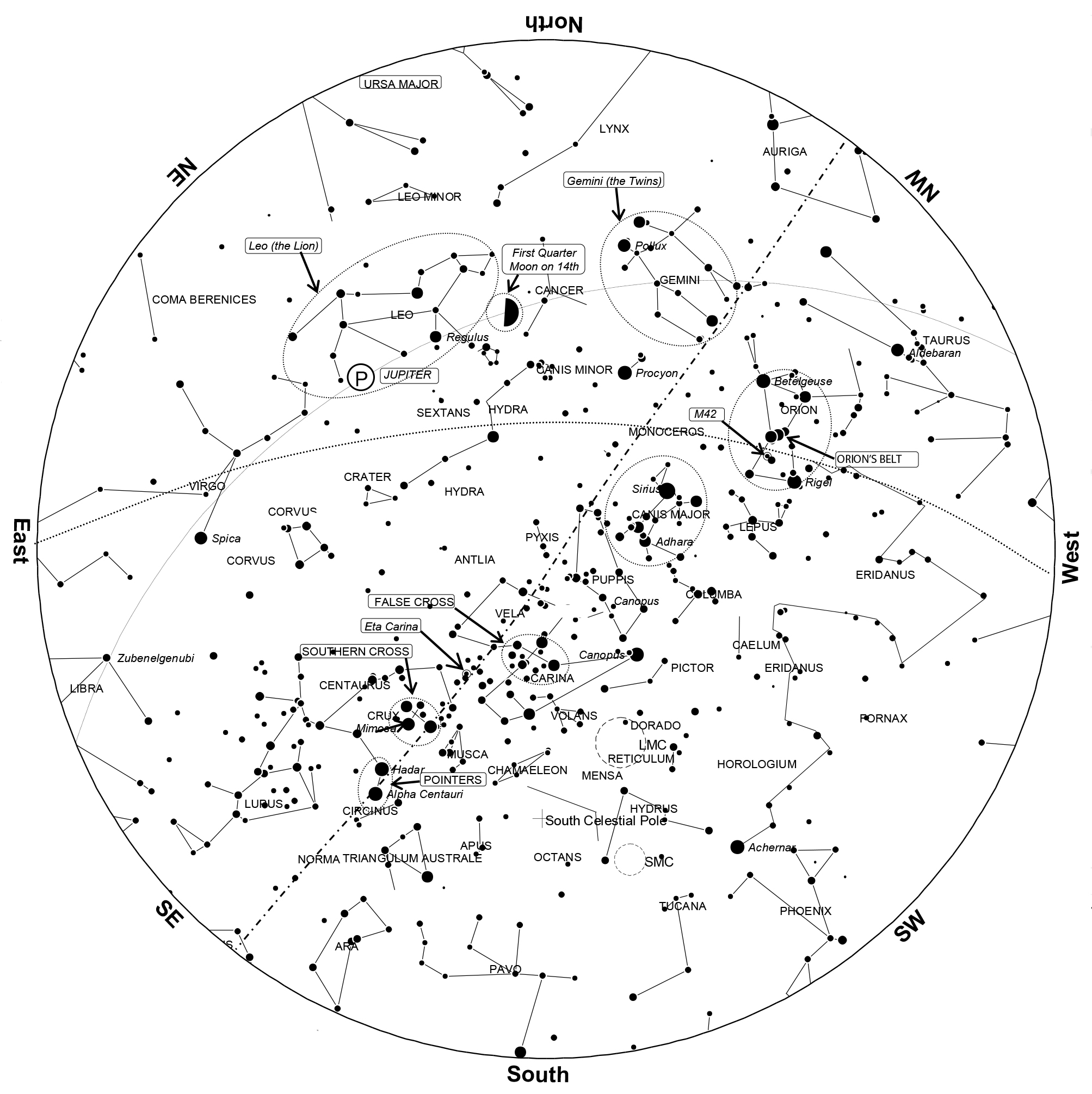 April 2016 night sky guide transcript and sky chart observations