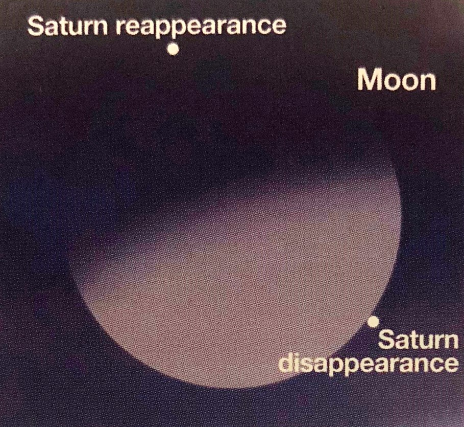 The Moon showing locations of Saturn's disappearance and reappearance on the limb during the occultation of 25-26 April 2019