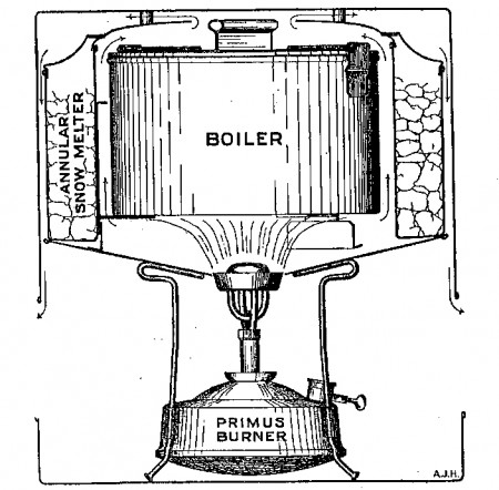 Drawing of a Nansen cooker from 'The Home of the Blizzard'